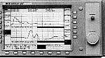 SCD5000 Tektronix