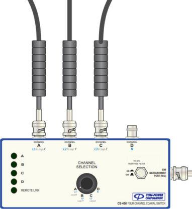 CS-450 Com-Power