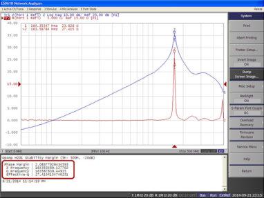 ZNL/ZNLE NISM/PB01 Picotest
